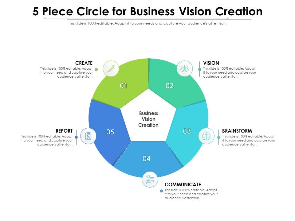 5 Piece Circle For Business Vision Creation