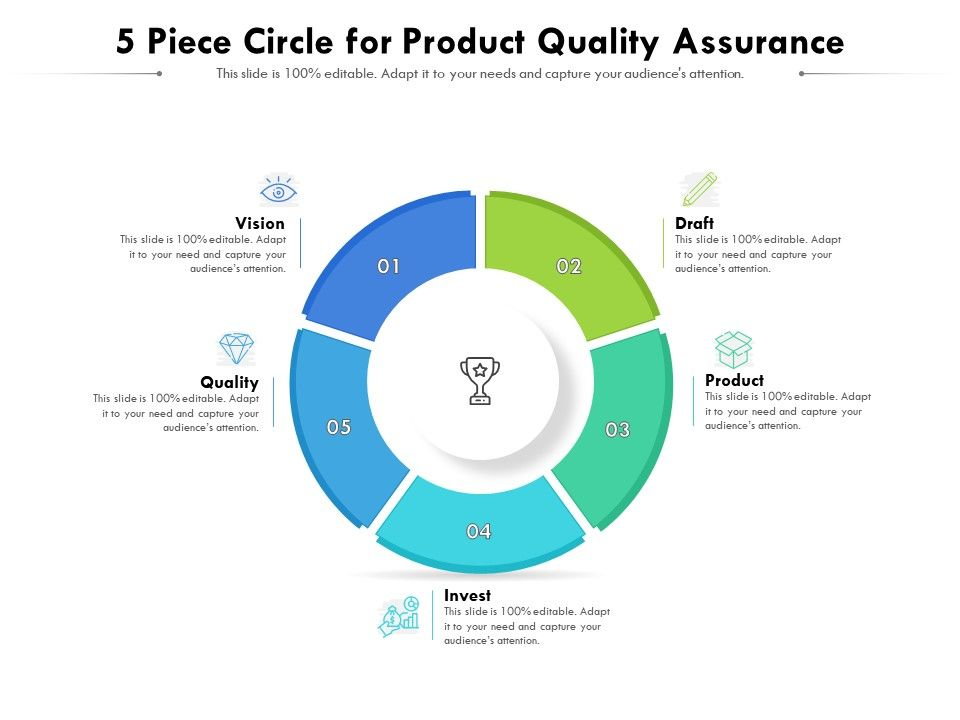 5 Piece Circle For Product Quality Assurance