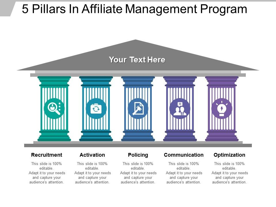 5 Pillars In Affiliate Management Program Powerpoint