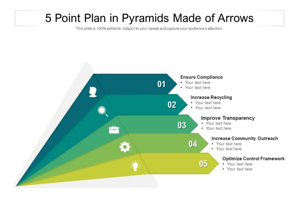 5 Point Plan In Pyramids Made Of Arrows
