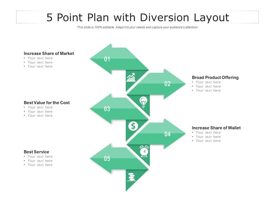 5 Point Plan With Diversion Layout