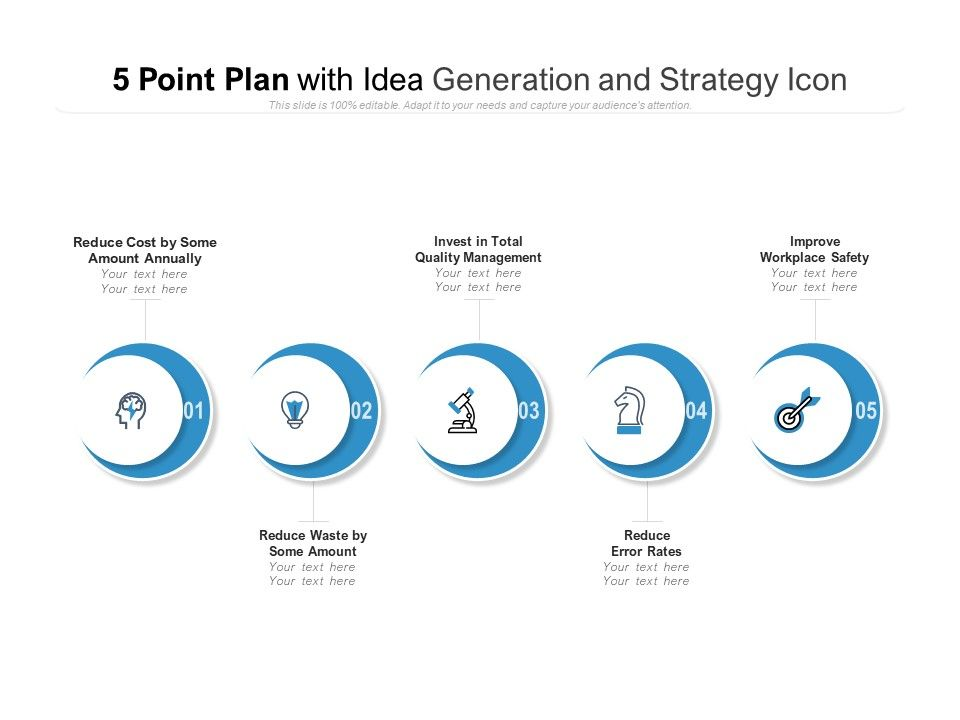 5 Point Plan With Idea Generation And Strategy Icon