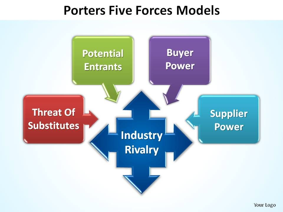 ppt models - gse.bookbinder.co, Powerpoint templates