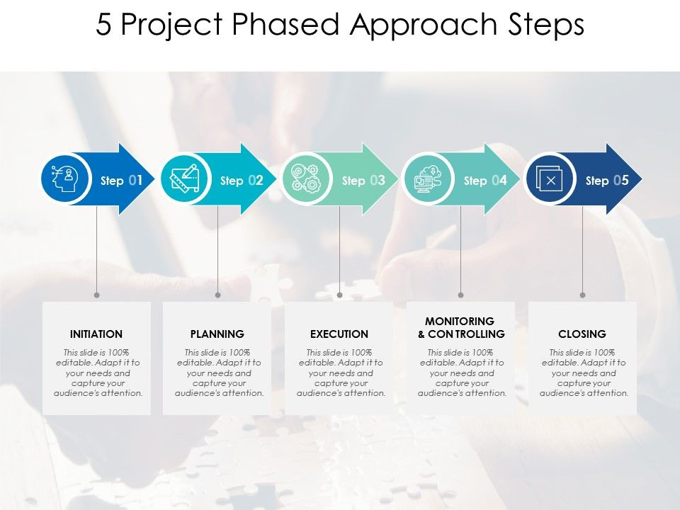 5 Project Phased Approach Steps