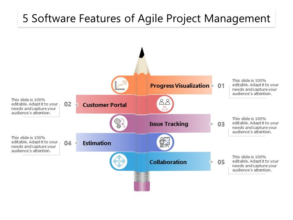 5 Software Features Of Agile Project Management
