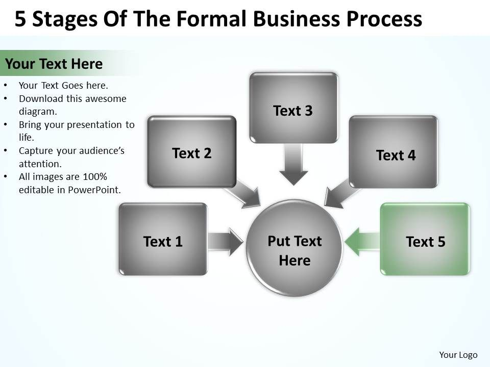 six steps in the formal planning process Strategic planning is a process and thus has inputs, activities, outputs and outcomes it may be formal or informal and is typically iterative.