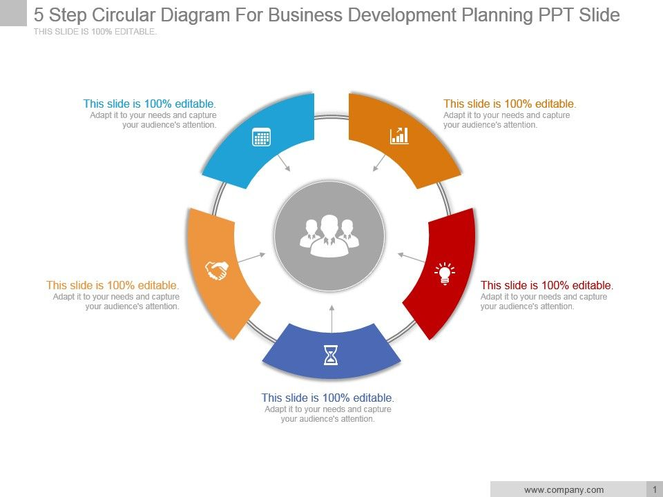 5 step circular diagram for business development planning ppt, Powerpoint templates