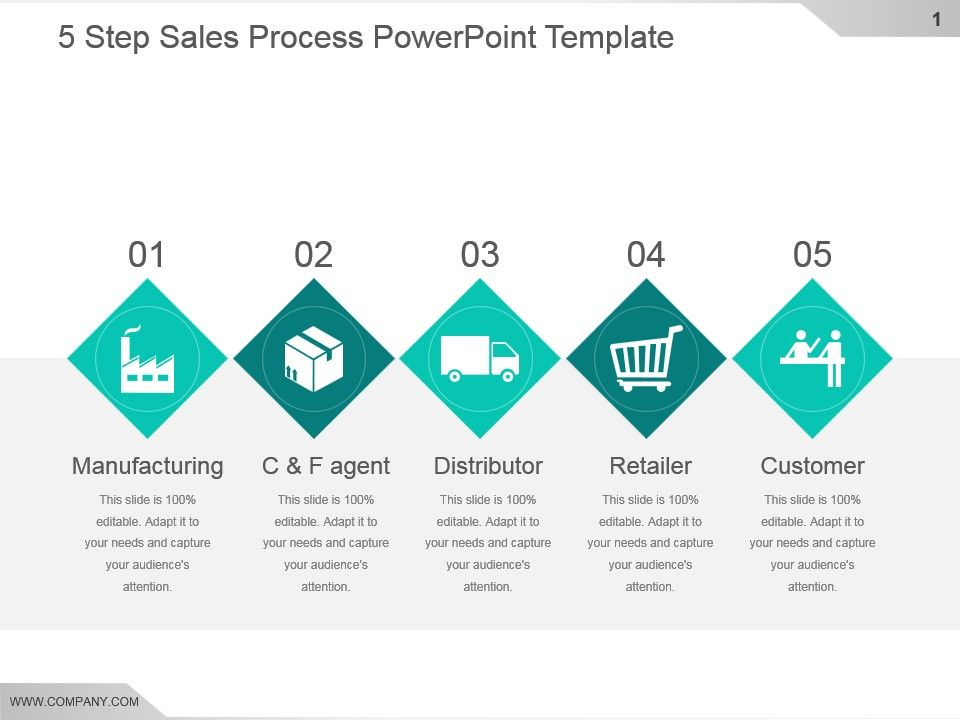 5 step sales process powerpoint template | presentation powerpoint, Presentation templates