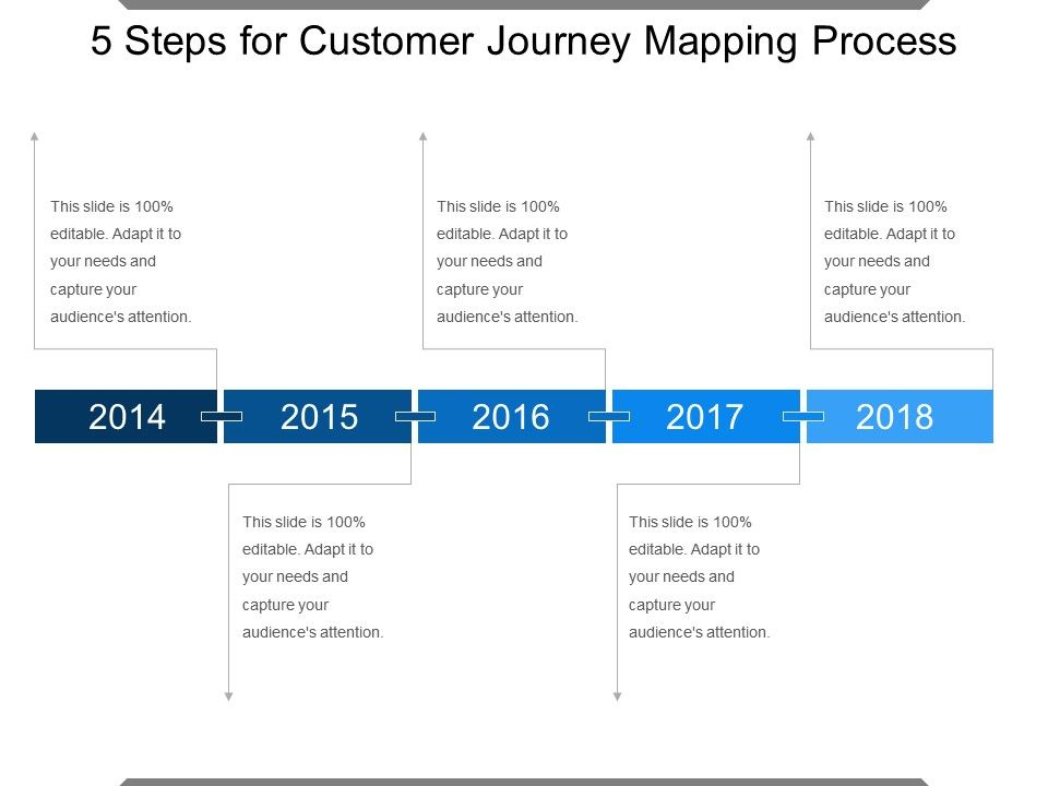 5 steps for customer journey mapping process ppt slide show, Powerpoint templates