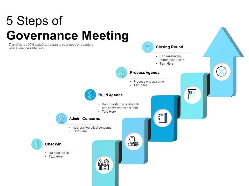 5 Steps Of Governance Meeting