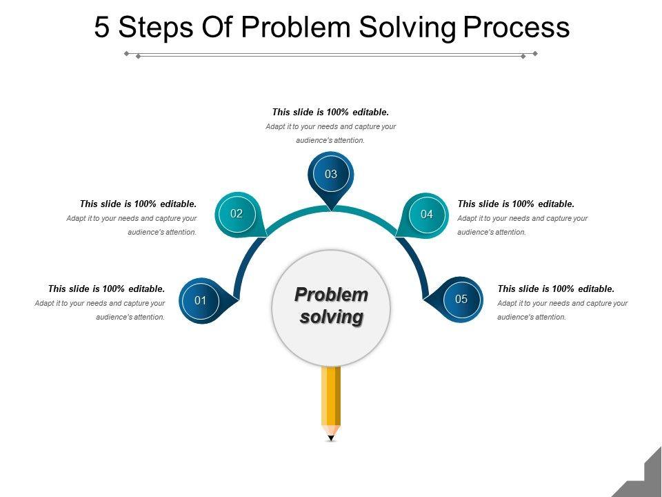 5 steps to problem solving