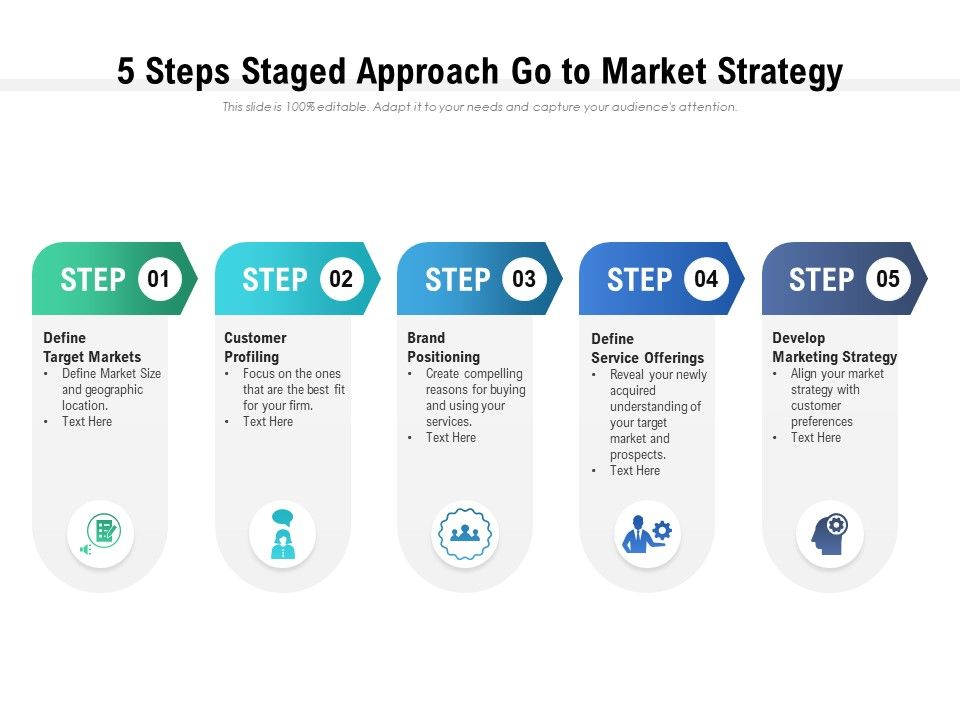 5 Steps Staged Approach Go To Market Strategy