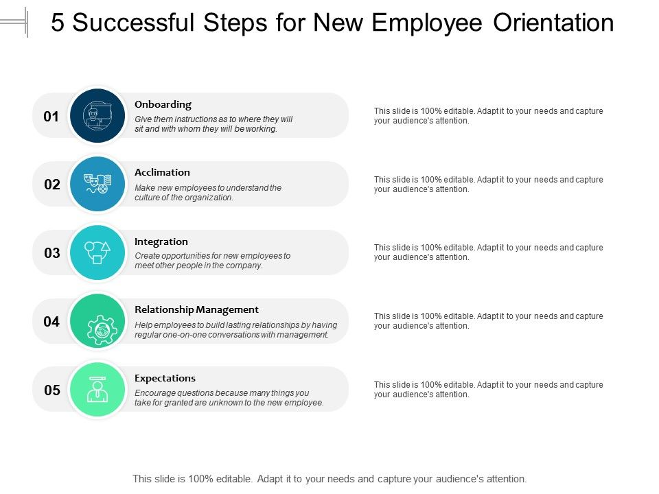 5 successful steps for new employee orientation