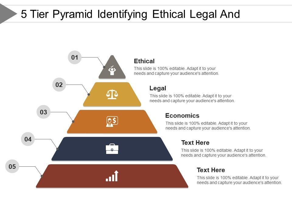 5_tier_pyramid_identifying_ethical_legal_and_economical_Slide01
