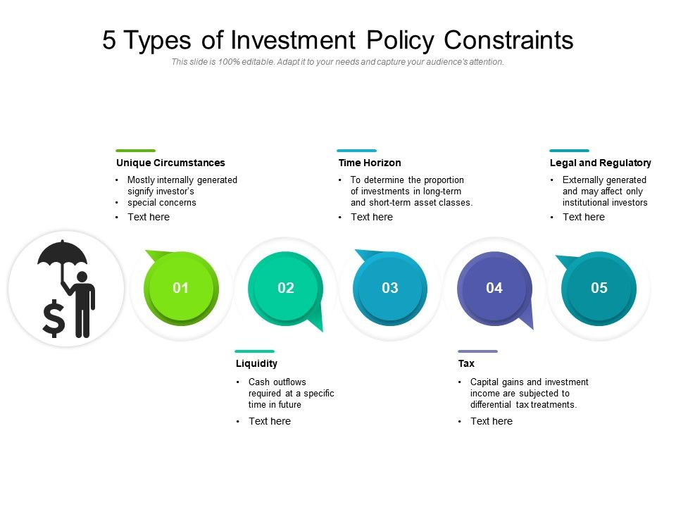 5 Types Of Investment Policy Constraints