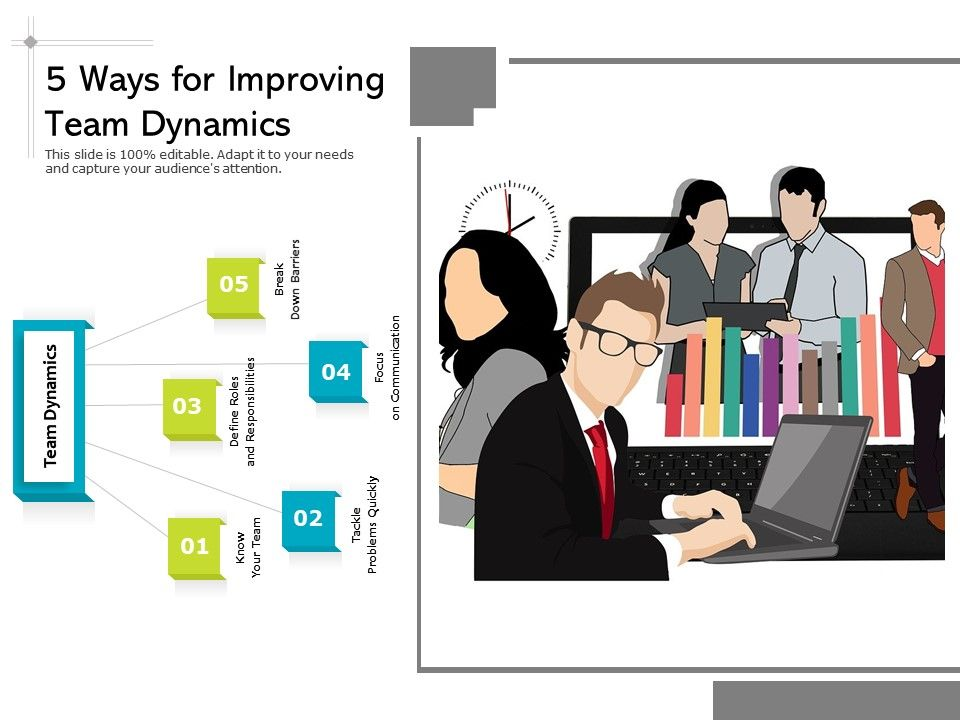 5 Ways For Improving Team Dynamics