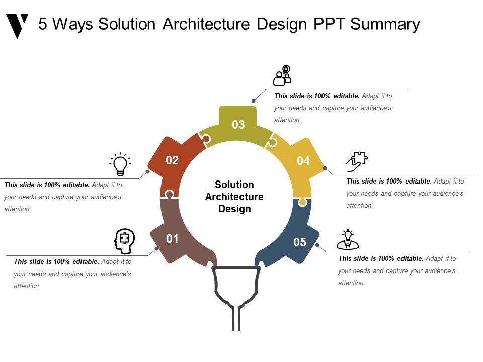 5 Ways Solution Architecture Design Ppt Summary   PowerPoint Slide