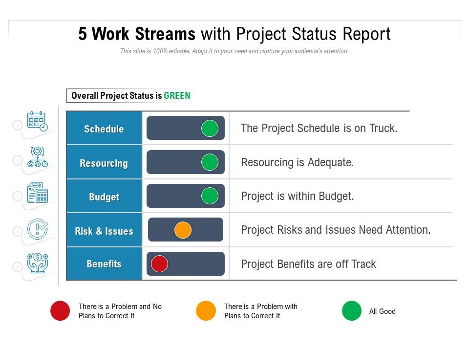 5 Work Streams With Project Status Report