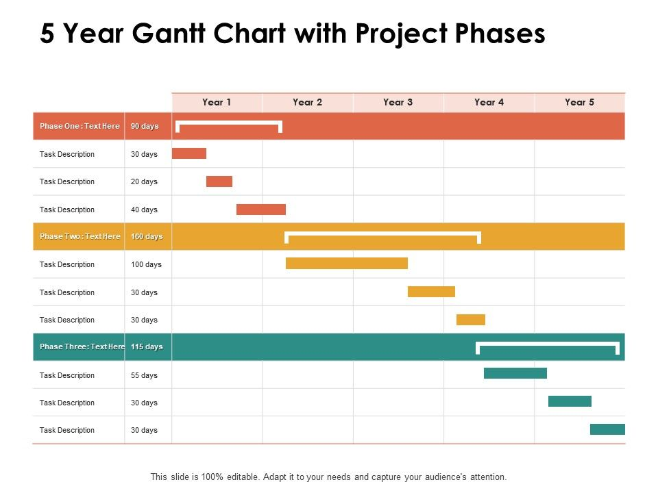 5 Year Gantt Chart With Project Phases Ppt Powerpoint Presentation File Icon