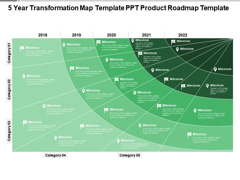 5 Year Transformation Map Template Ppt Product Roadmap Template