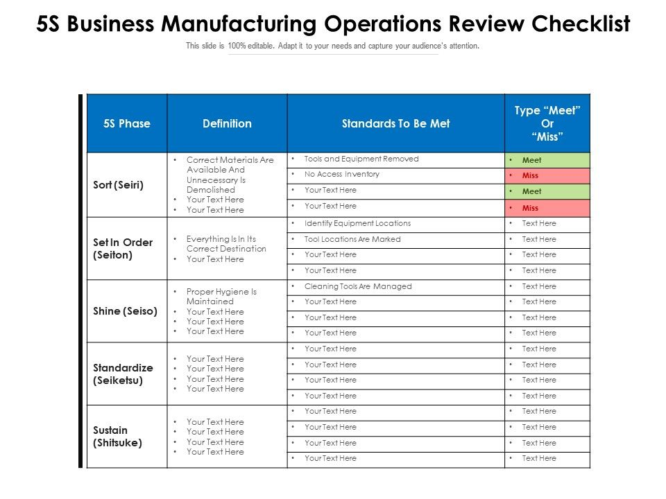 5S Business Manufacturing Operations Review Checklist