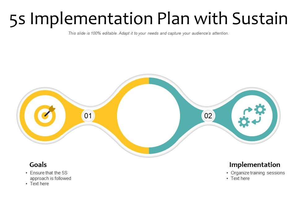 5s Implementation Plan With Sustain
