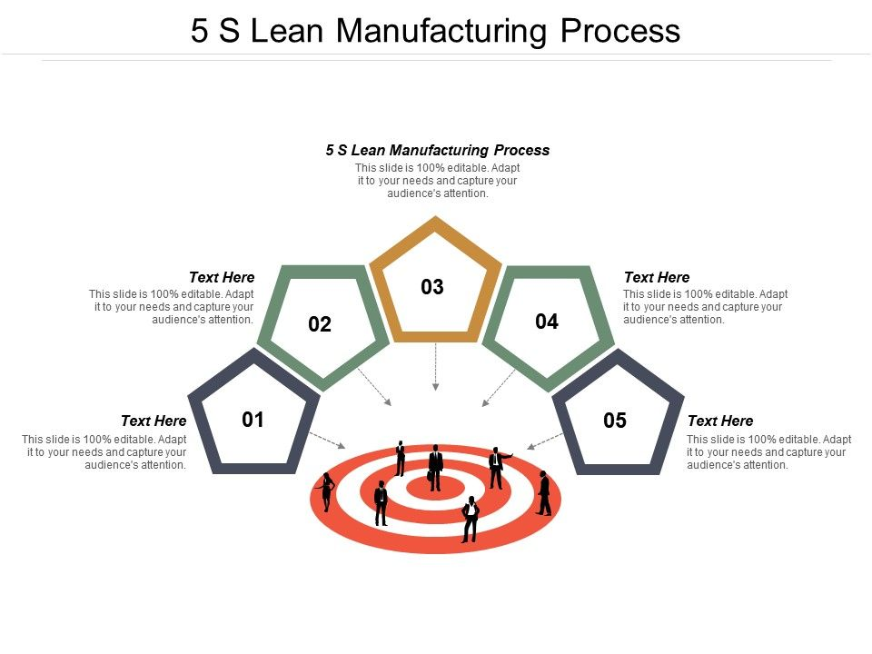 5s Lean Manufacturing Process Ppt Powerpoint Presentation Diagram