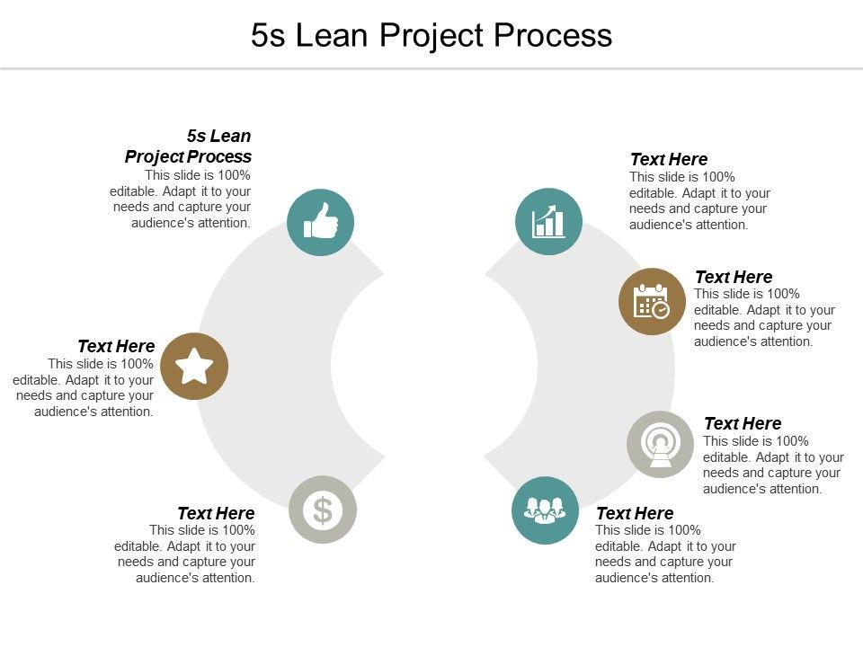 5s Lean Project Process Ppt Powerpoint Presentation Slides