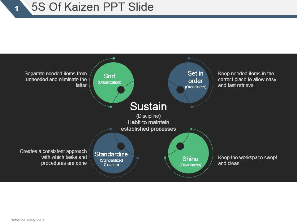 5s Of Kaizen Ppt Slide | PowerPoint Templates Download | PPT