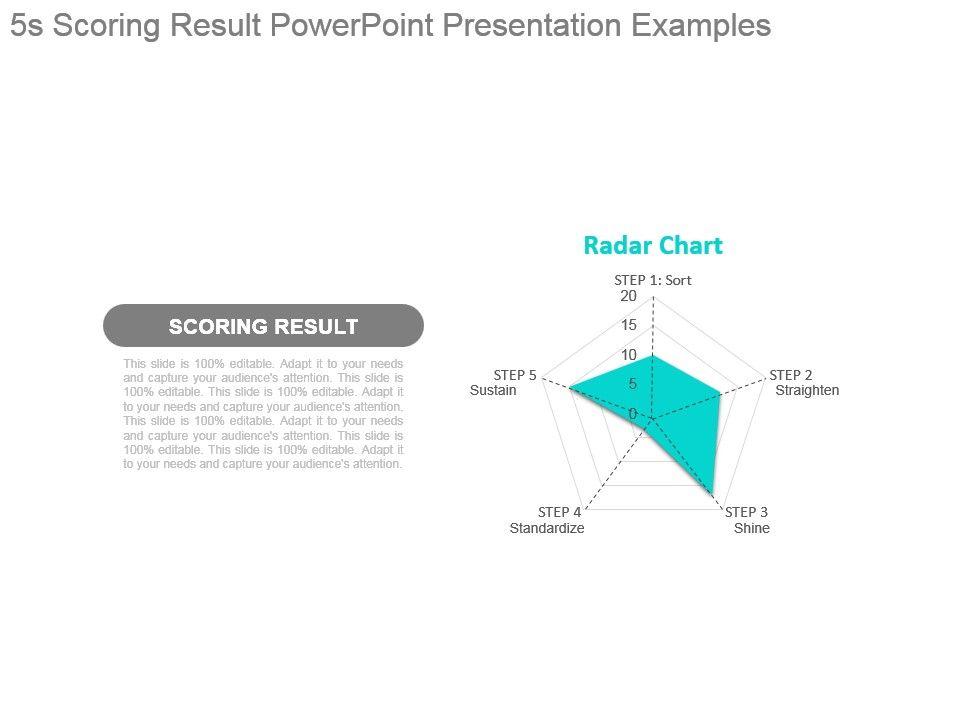 5s scoring result powerpoint presentation examples | presentation, Modern powerpoint