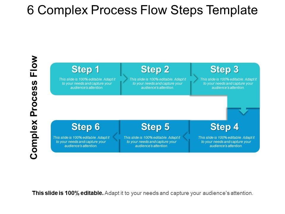Complex Process Flow Steps Template Powerpoint Ideas PowerPoint - Process steps template