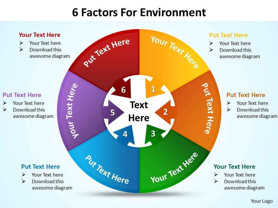 6 Factors For Environment Powerpoint Diagrams Presentation Slides