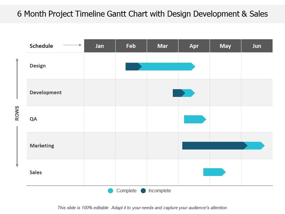 6 Month Project Timeline Gantt Chart With Design Development