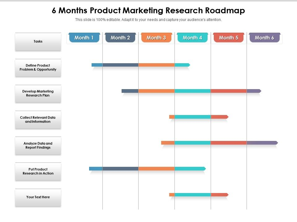 6 Months Product Marketing Research Roadmap