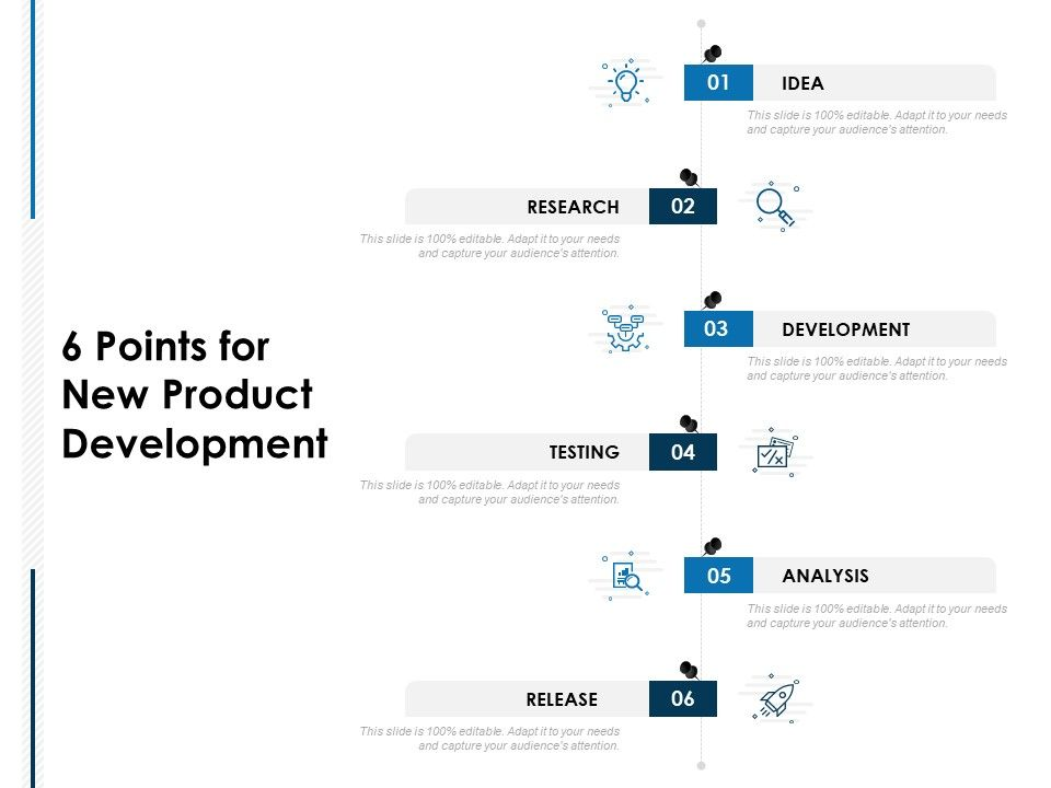 6 Points For New Product Development