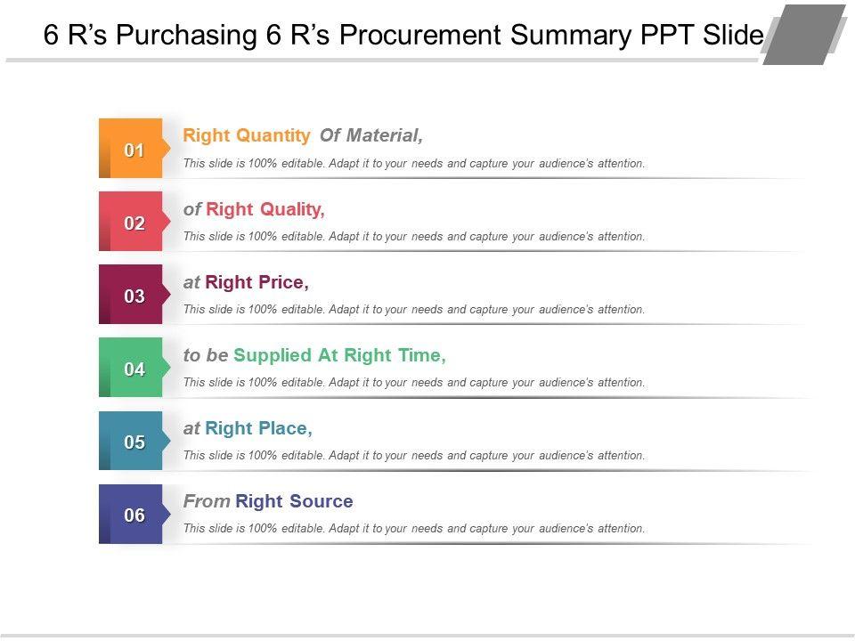 6 Rs Purchasing 6 Rs Procurement Summary Ppt Slide | Presentation