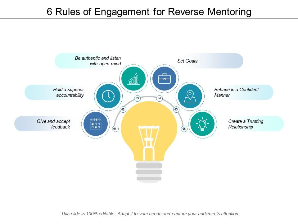6 Rules Of Engagement For Reverse Mentoring Powerpoint