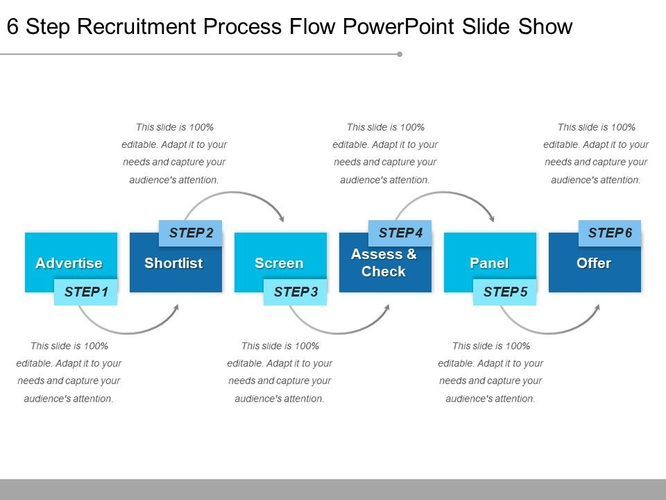 6 Step Recruitment Process Flow Powerpoint Slide Show