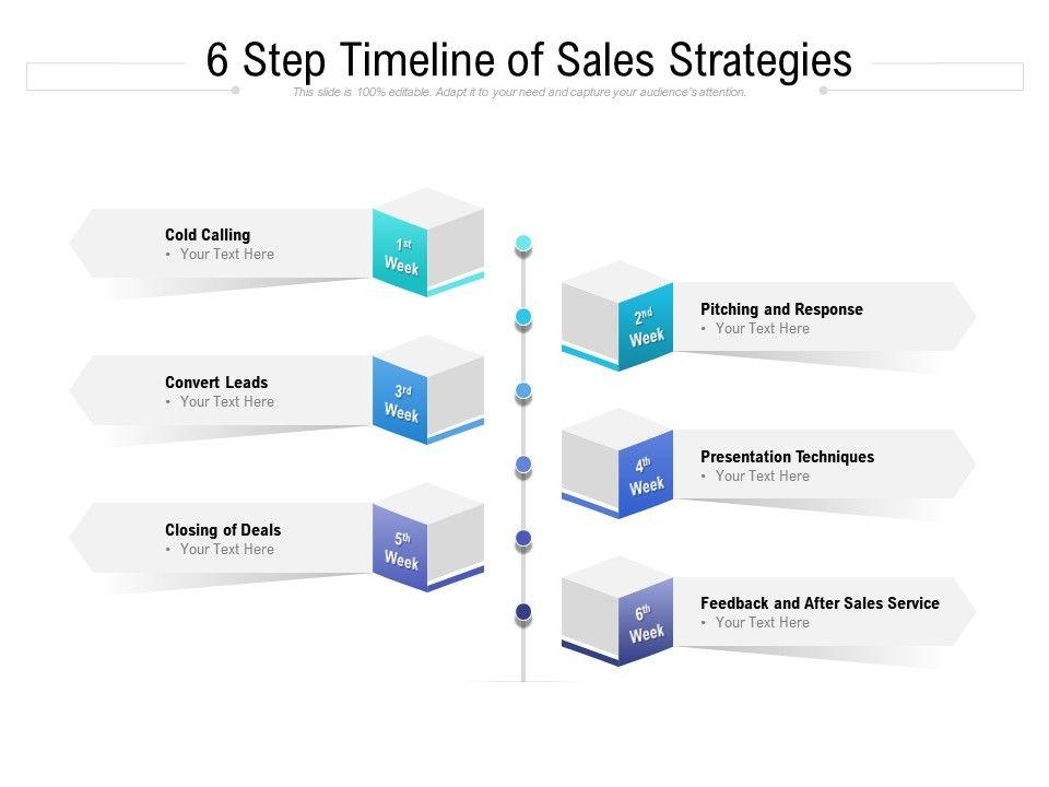6 Step Timeline Of Sales Strategies