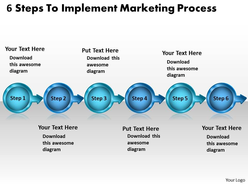 6 Steps To Implement Marketing Process Working Flow Chart Powerpoint