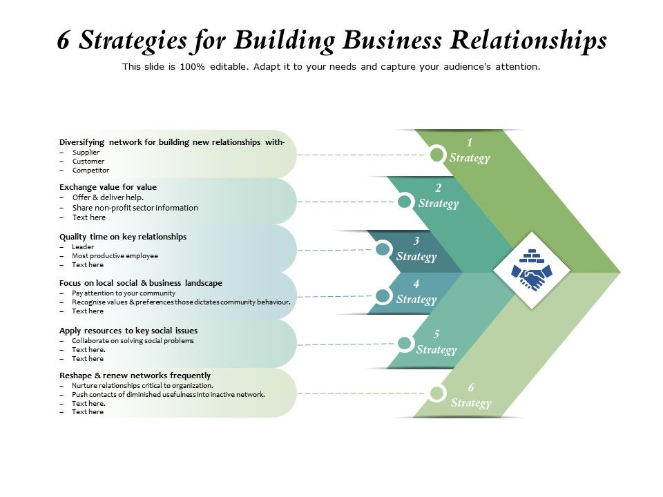 6 Strategies For Building Business Relationships