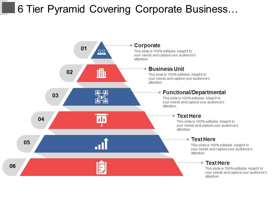 6_tier_pyramid_covering_corporate_business_unit_and_functional_departmental_Slide01