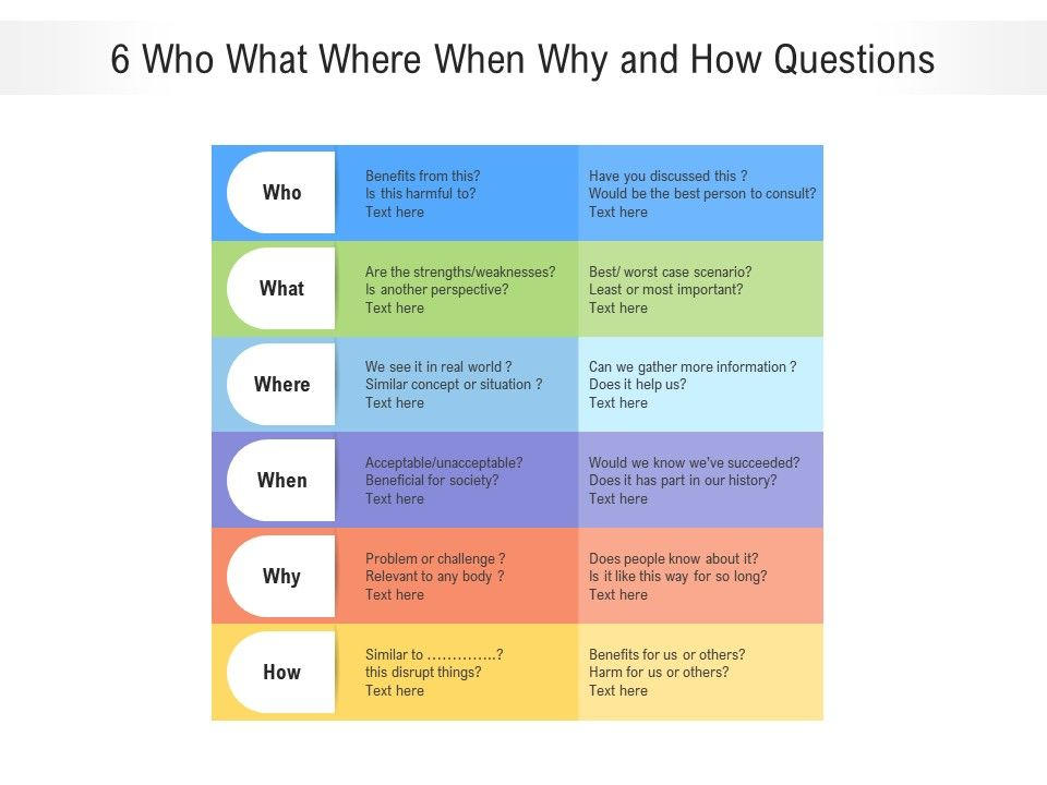 6 Who What Where When Why And How Questions