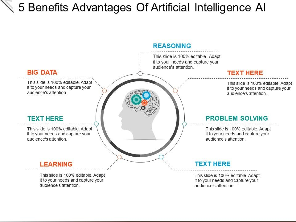 7 benefits advantages of artificial intelligence ai powerpoint slide 7benefitsadvantagesofartificialintelligenceaipowerpointslideslide01 7benefitsadvantagesofartificialintelligenceaipowerpointslideslide02 toneelgroepblik Image collections