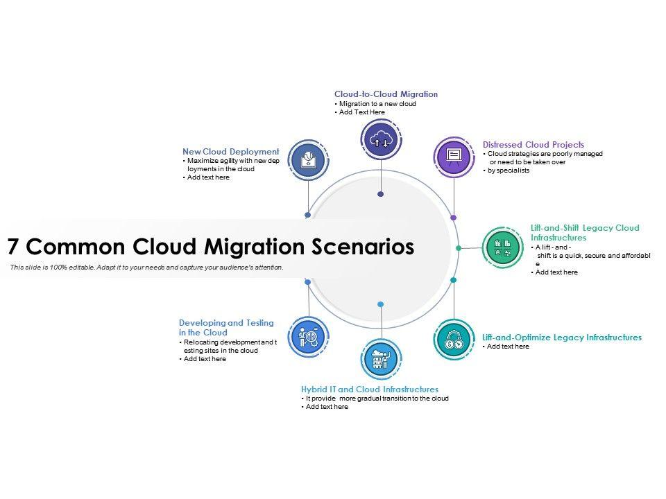7 Common Cloud Migration Scenarios