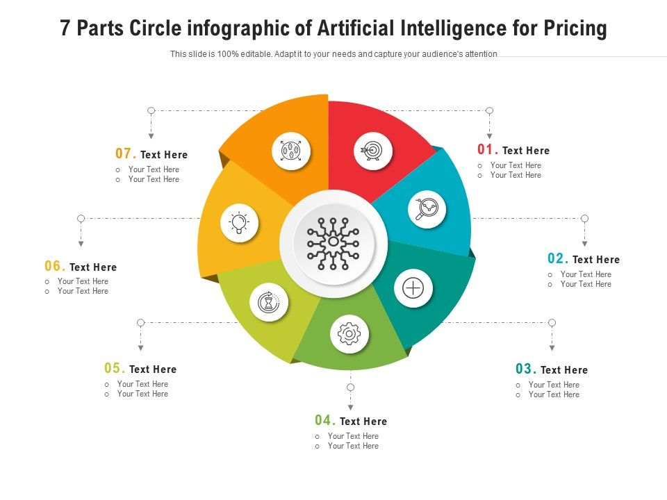 7 Parts Circle Of Artificial Intelligence For Pricing Infographic Template