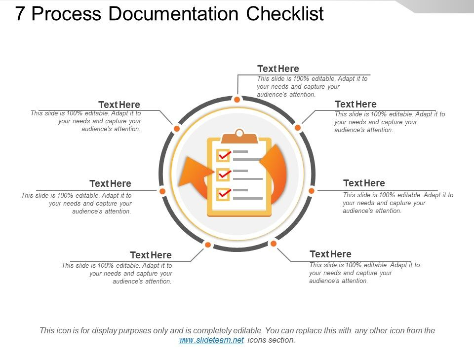 Process Documentation Checklist Sample Of Ppt Presentation - Process documentation sample