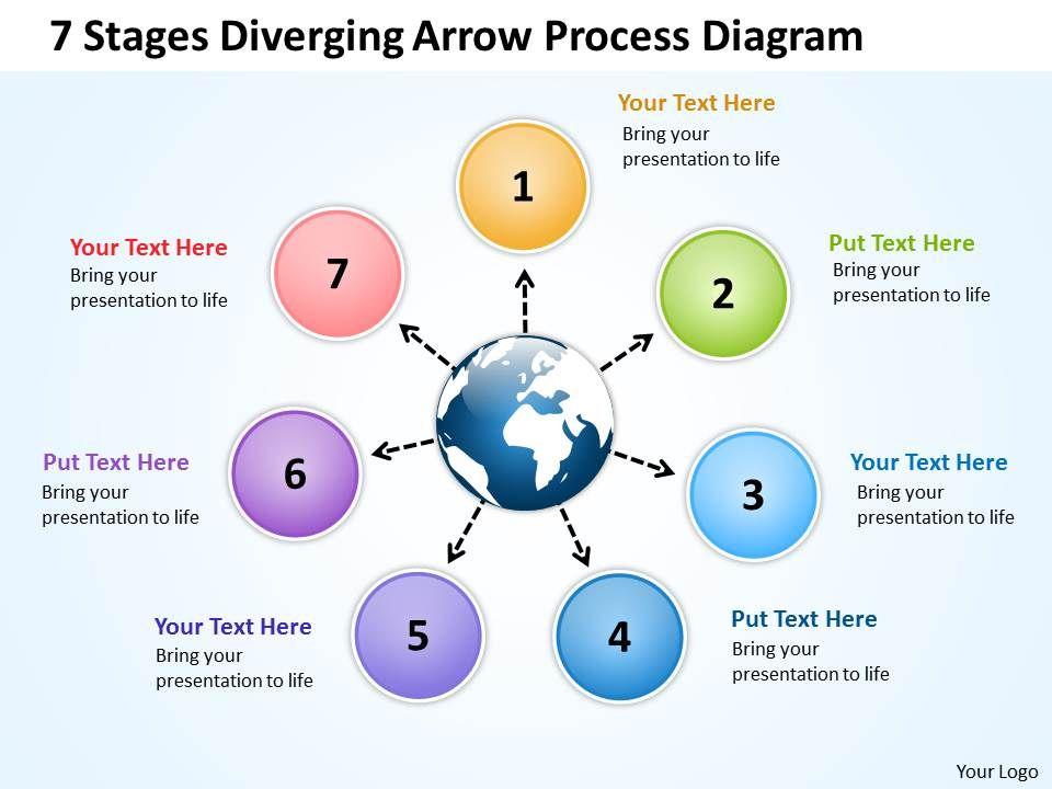7_stages_diverging_arrow_process_diagram_circular_flow_chart_powerpoint_slides_Slide01