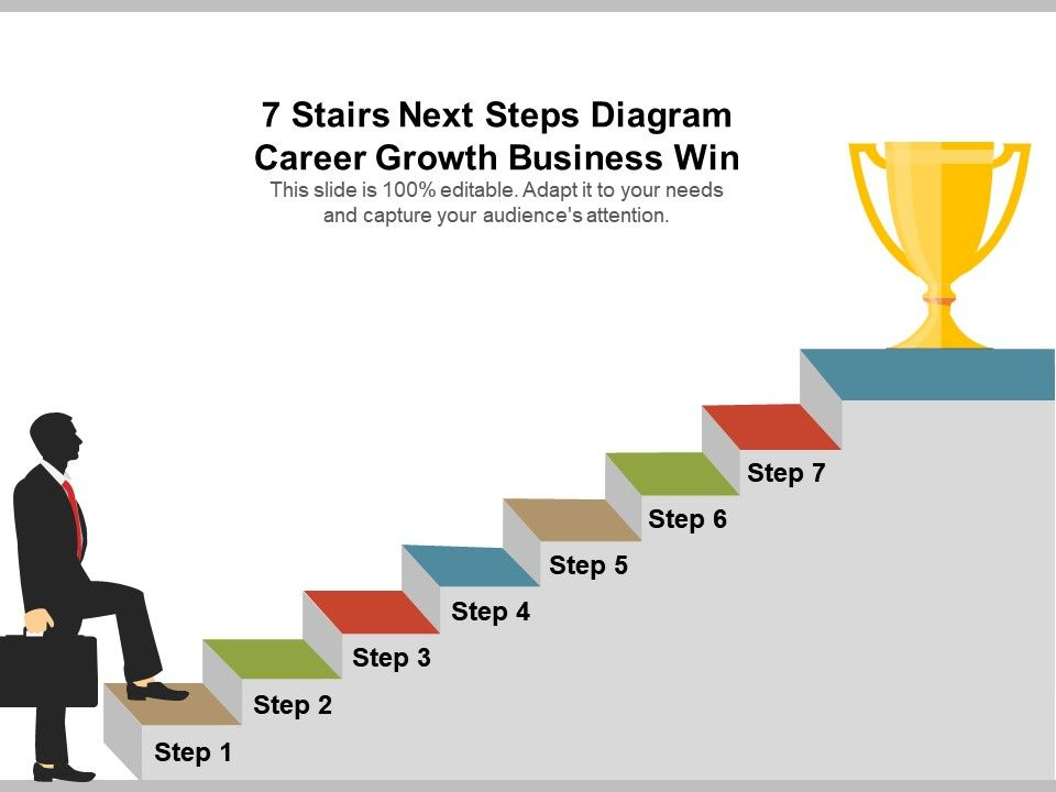 7 stairs next steps diagram career growth business win ppt design