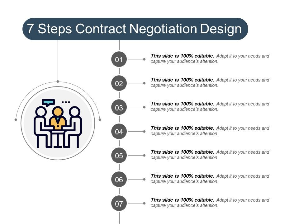 7 Steps Contract Negotiation Design Powerpoint Layout Powerpoint
